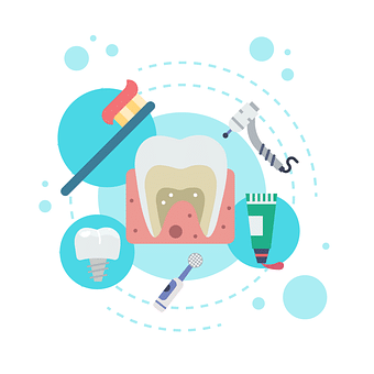 Test Your Knowledge: What do you know about Cavities?